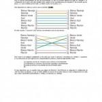 configuración cableado categoria 5e categoría 6